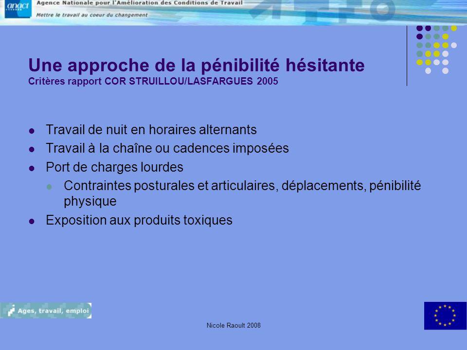 Nicole Raoult 200813 Une approche de la pénibilité hésitante Critères rapport COR STRUILLOU/LASFARGUES 2005 Travail de nuit en horaires alternants Tra