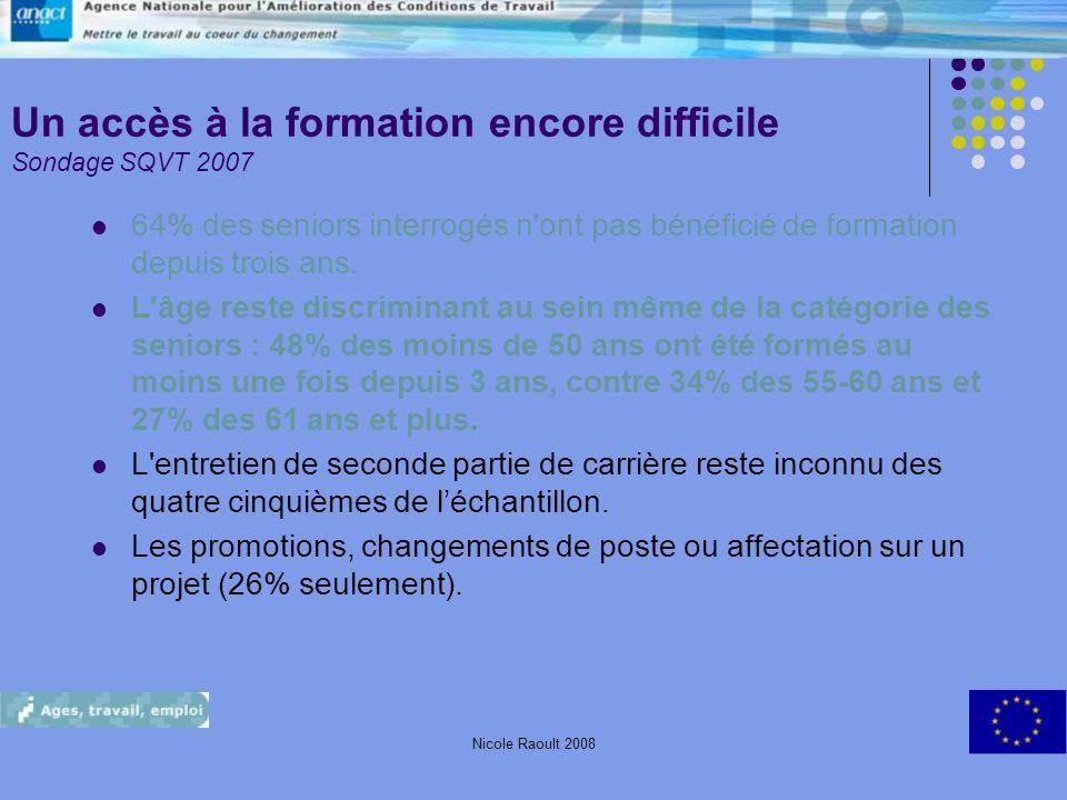 Nicole Raoult 200815 Un accès à la formation encore difficile Sondage SQVT 2007 64% des seniors interrogés n'ont pas bénéficié de formation depuis tro