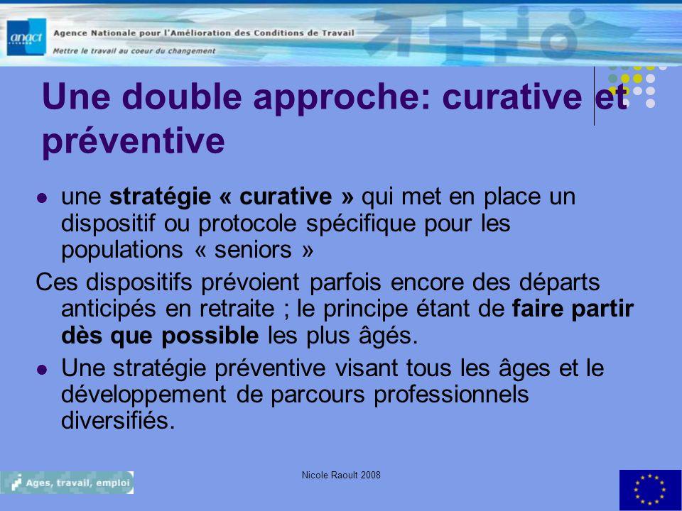 Nicole Raoult 200818 Une double approche: curative et préventive une stratégie « curative » qui met en place un dispositif ou protocole spécifique pou