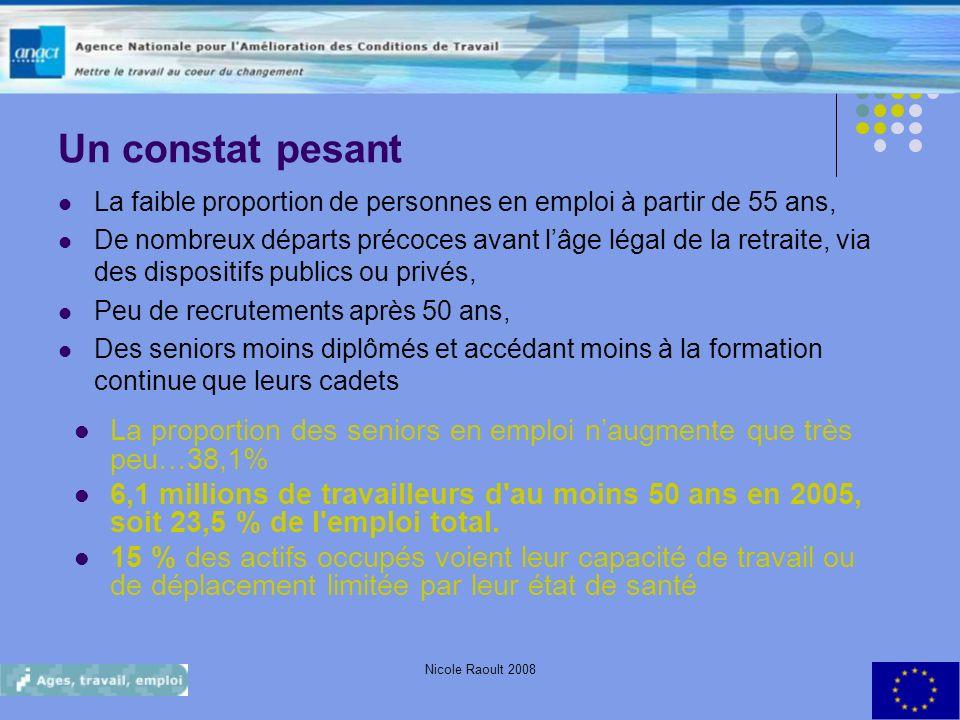 Nicole Raoult 20083 Un constat pesant La faible proportion de personnes en emploi à partir de 55 ans, De nombreux départs précoces avant lâge légal de