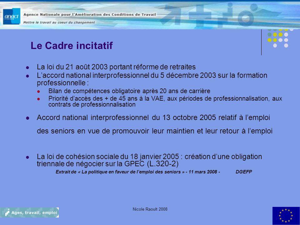 Nicole Raoult 20086 Le Cadre incitatif La loi du 21 août 2003 portant réforme de retraites Laccord national interprofessionnel du 5 décembre 2003 sur