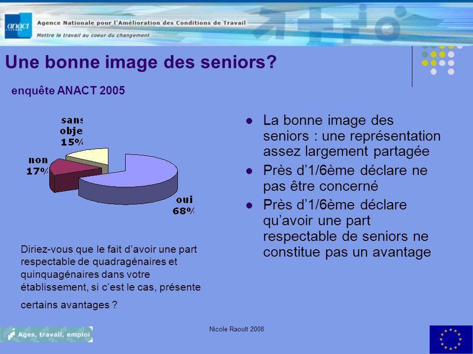 Nicole Raoult 20089 Une bonne image des seniors? enquête ANACT 2005 La bonne image des seniors : une représentation assez largement partagée Près d1/6
