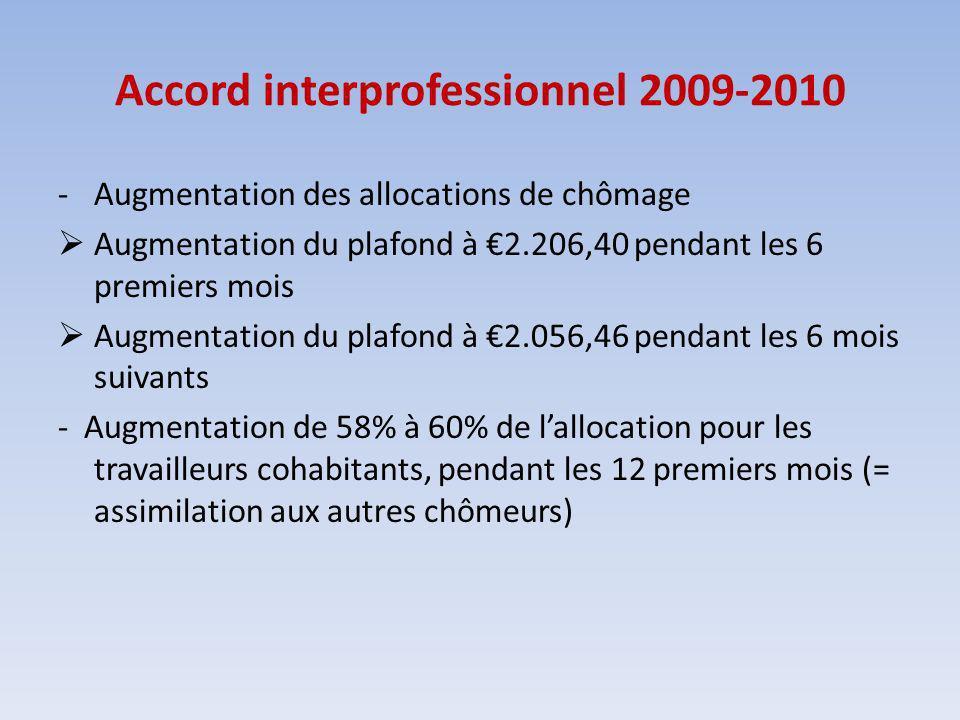 Accord interprofessionnel 2009-2010 -Augmentation des allocations de chômage Augmentation du plafond à 2.206,40 pendant les 6 premiers mois Augmentati
