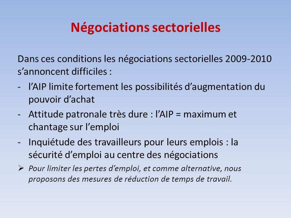 Négociations sectorielles Dans ces conditions les négociations sectorielles 2009-2010 sannoncent difficiles : -lAIP limite fortement les possibilités