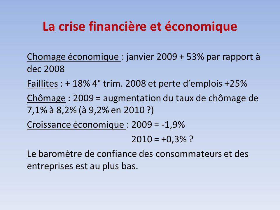 La crise financière et économique Chomage économique : janvier 2009 + 53% par rapport à dec 2008 Faillites : + 18% 4° trim. 2008 et perte demplois +25