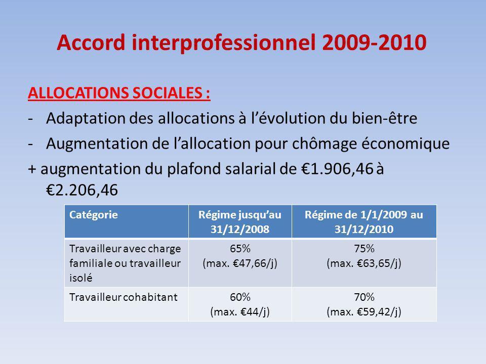 Accord interprofessionnel 2009-2010 ALLOCATIONS SOCIALES : -Adaptation des allocations à lévolution du bien-être -Augmentation de lallocation pour chômage économique + augmentation du plafond salarial de 1.906,46 à 2.206,46 CatégorieRégime jusquau 31/12/2008 Régime de 1/1/2009 au 31/12/2010 Travailleur avec charge familiale ou travailleur isolé 65% (max.
