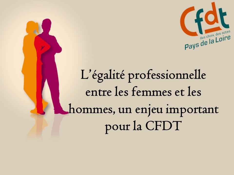 Légalité professionnelle entre les femmes et les hommes, un enjeu important pour la CFDT
