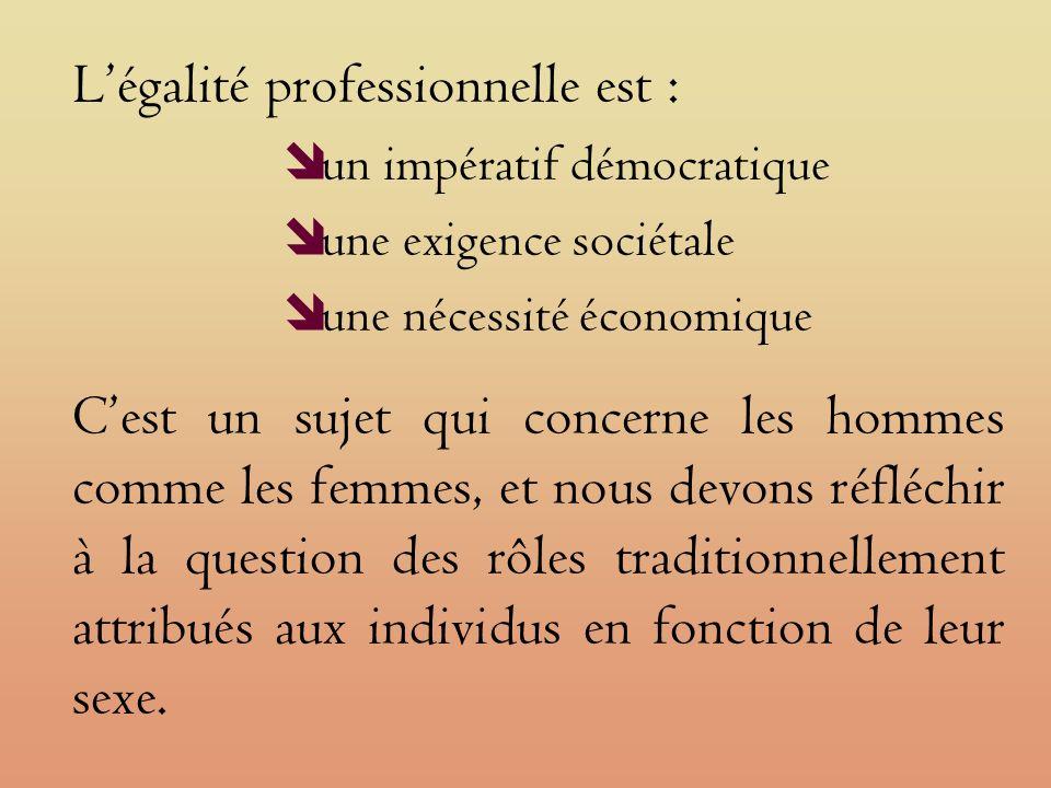 Légalité professionnelle est : un impératif démocratique une exigence sociétale une nécessité économique Cest un sujet qui concerne les hommes comme les femmes, et nous devons réfléchir à la question des rôles traditionnellement attribués aux individus en fonction de leur sexe.