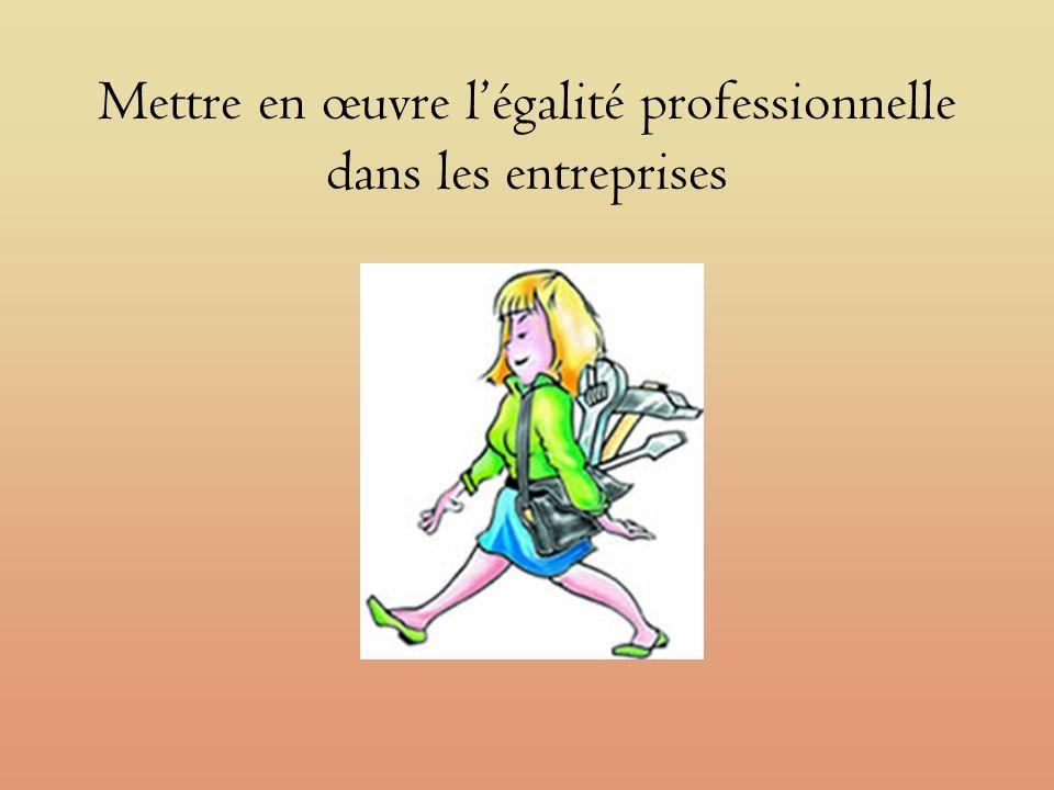 Mettre en œuvre légalité professionnelle dans les entreprises