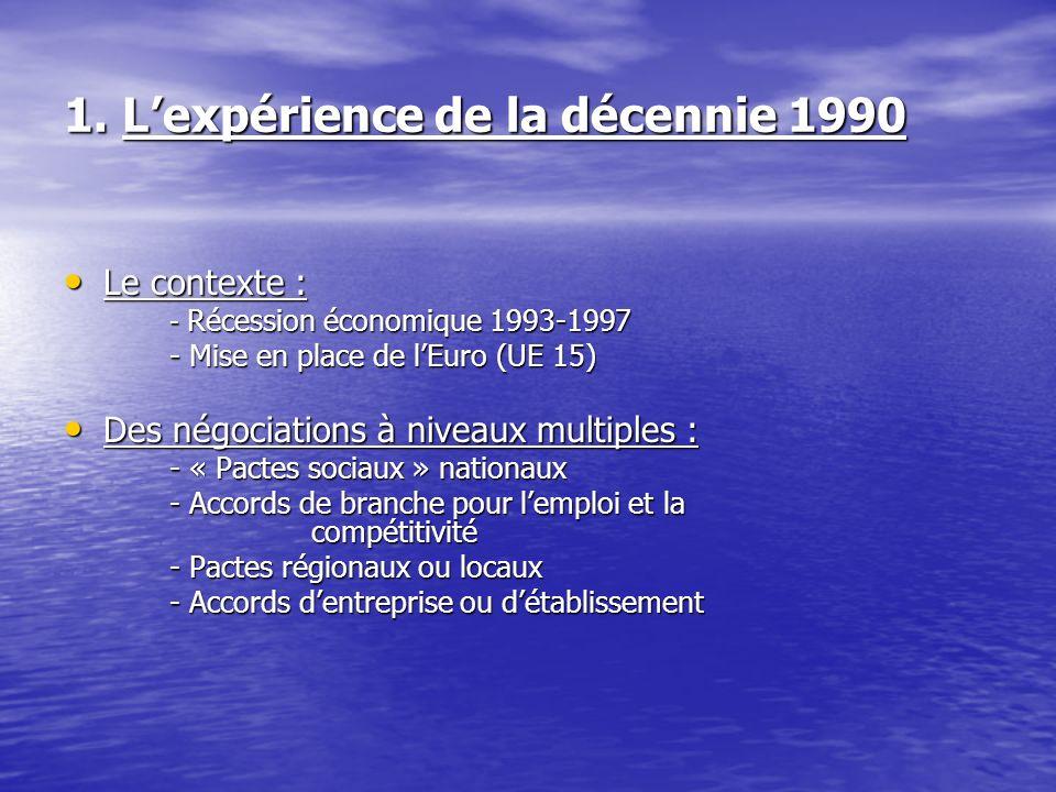 1. Lexpérience de la décennie 1990 Le contexte : Le contexte : - Récession économique 1993-1997 - Mise en place de lEuro (UE 15) Des négociations à ni