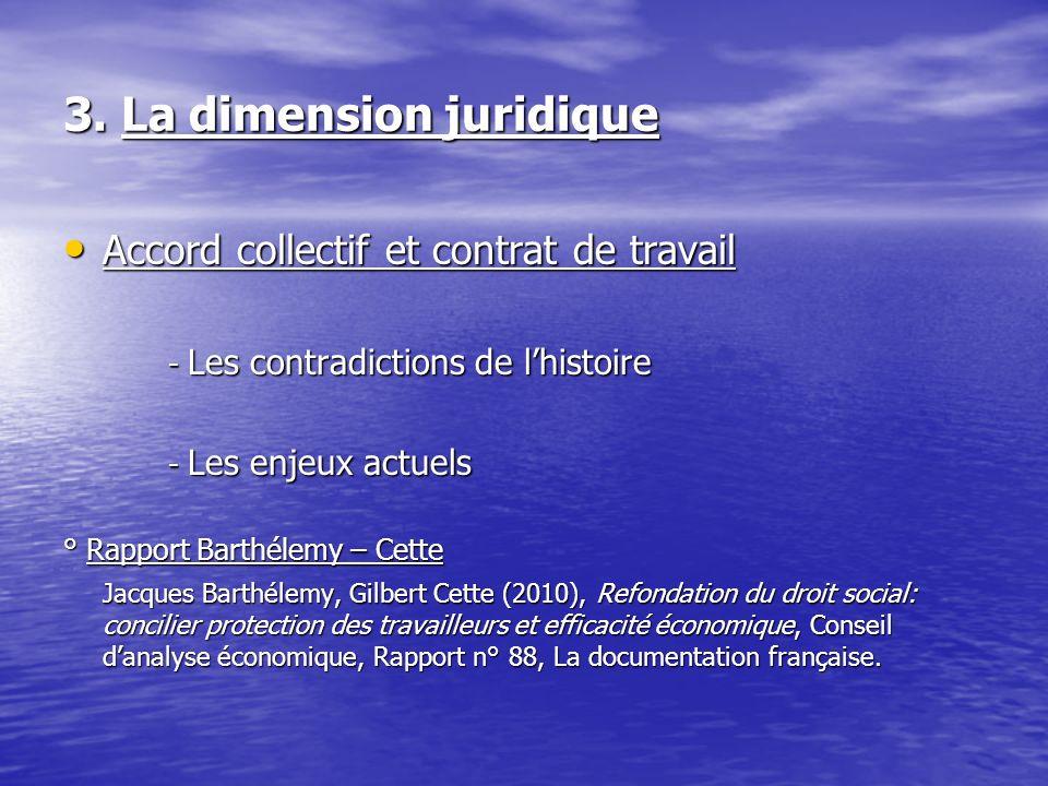 3. La dimension juridique Accord collectif et contrat de travail Accord collectif et contrat de travail - Les contradictions de lhistoire - Les enjeux