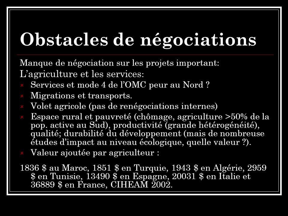 Obstacles de négociations Manque de négociation sur les projets important: Lagriculture et les services : Services et mode 4 de lOMC peur au Nord ? Mi
