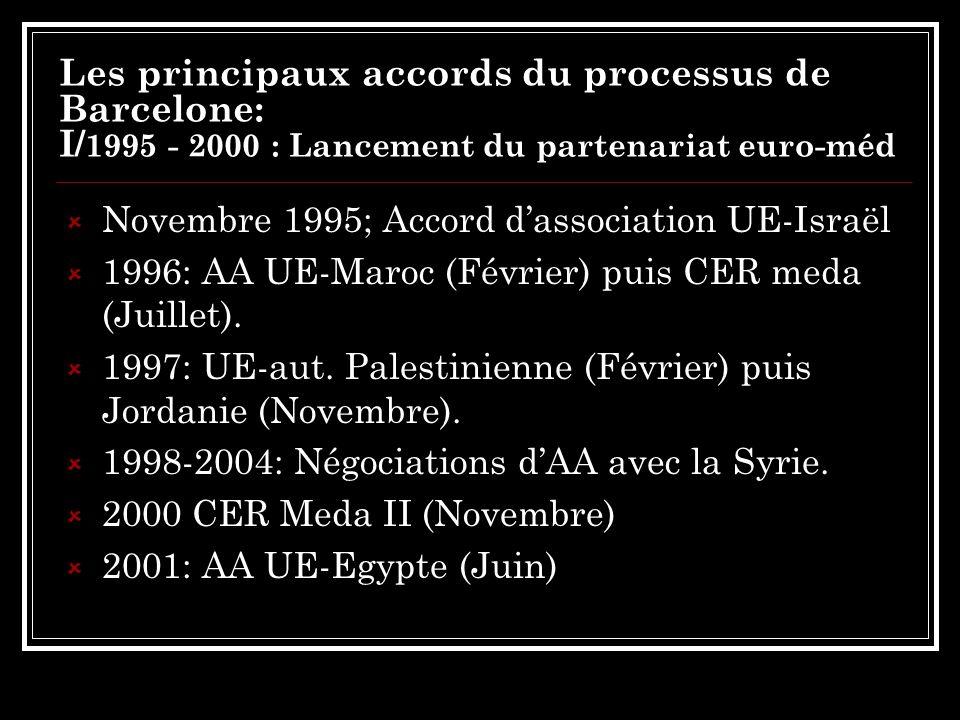Les principaux accords du processus de Barcelone: I/ 1995 - 2000 : Lancement du partenariat euro-méd Novembre 1995; Accord dassociation UE-Israël 1996: AA UE-Maroc (Février) puis CER meda (Juillet).
