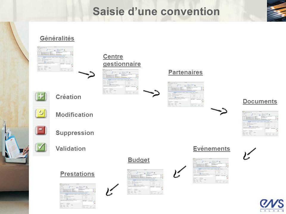 Saisie dune convention Généralités Centre gestionnaire Partenaires Documents Evénements Budget Prestations Création Modification Suppression Validatio