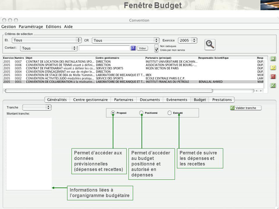 Fenêtre Budget Permet daccéder aux données prévisionnelles (dépenses et recettes) Permet daccéder au budget positionné et autorisé en dépenses Informa