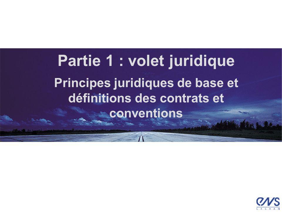 Partie 1 : volet juridique Principes juridiques de base et définitions des contrats et conventions