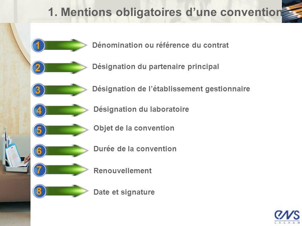 1. Mentions obligatoires dune convention Dénomination ou référence du contrat 2 1 Désignation du partenaire principal 3 Désignation de létablissement