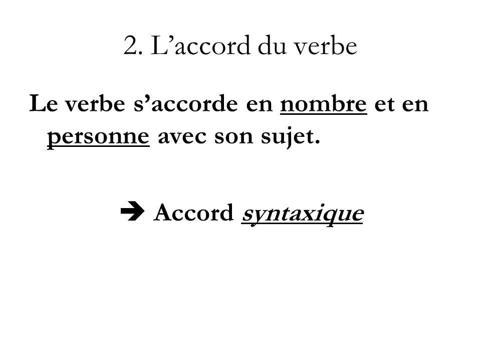 2. Laccord du verbe Le verbe saccorde en nombre et en personne avec son sujet. Accord syntaxique