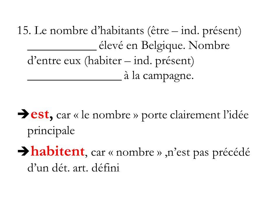 15. Le nombre dhabitants (être – ind. présent) ___________ élevé en Belgique. Nombre dentre eux (habiter – ind. présent) _______________ à la campagne