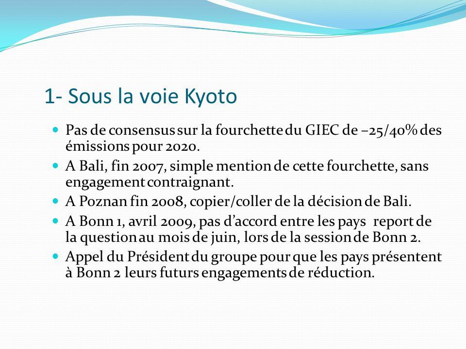 1- Sous la voie Kyoto Pas de consensus sur la fourchette du GIEC de –25/40% des émissions pour 2020. A Bali, fin 2007, simple mention de cette fourche