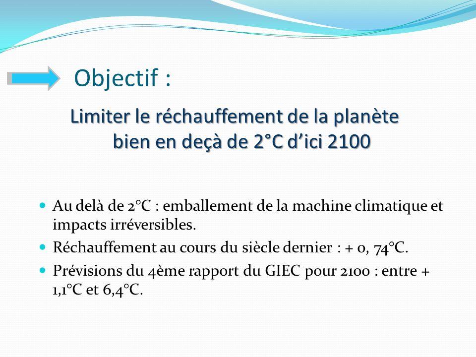 Objectif : Au delà de 2°C : emballement de la machine climatique et impacts irréversibles. Réchauffement au cours du siècle dernier : + 0, 74°C. Prévi