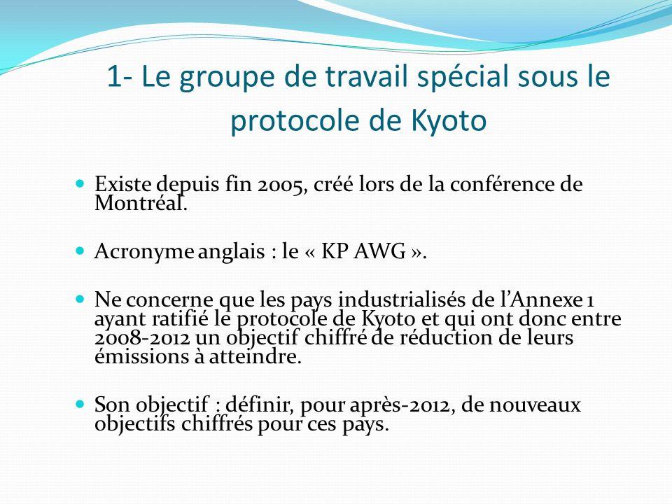 1- Le groupe de travail spécial sous le protocole de Kyoto Existe depuis fin 2005, créé lors de la conférence de Montréal. Acronyme anglais : le « KP