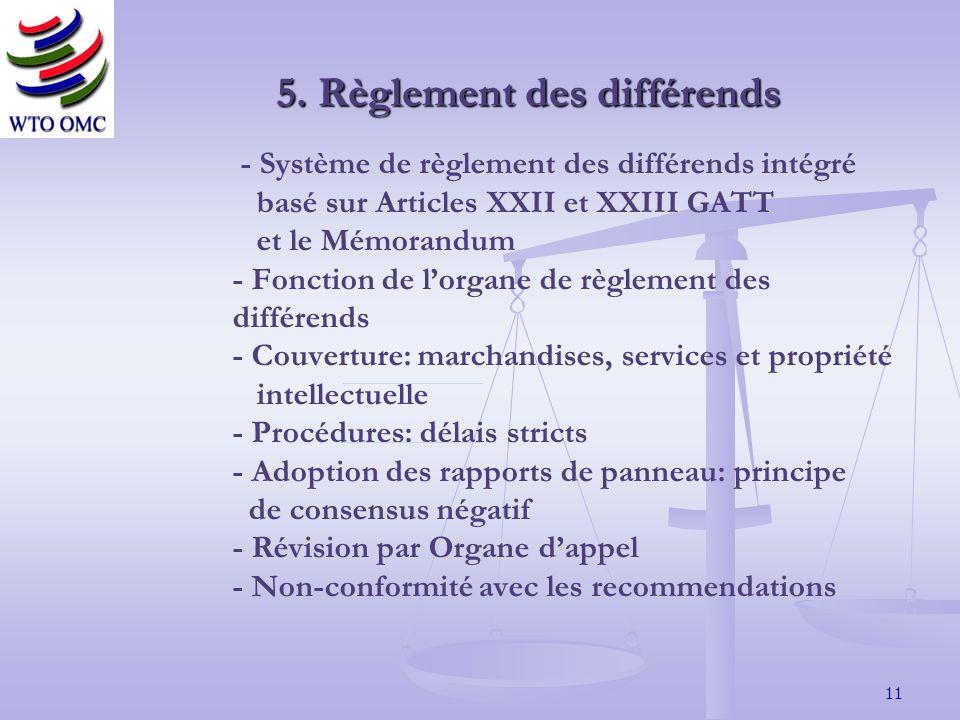 11 - Système de règlement des différends intégré basé sur Articles XXII et XXIII GATT et le Mémorandum - Fonction de lorgane de règlement des différends - Couverture: marchandises, services et propriété intellectuelle - Procédures: délais stricts - Adoption des rapports de panneau: principe de consensus négatif - Révision par Organe dappel - Non-conformité avec les recommendations 5.