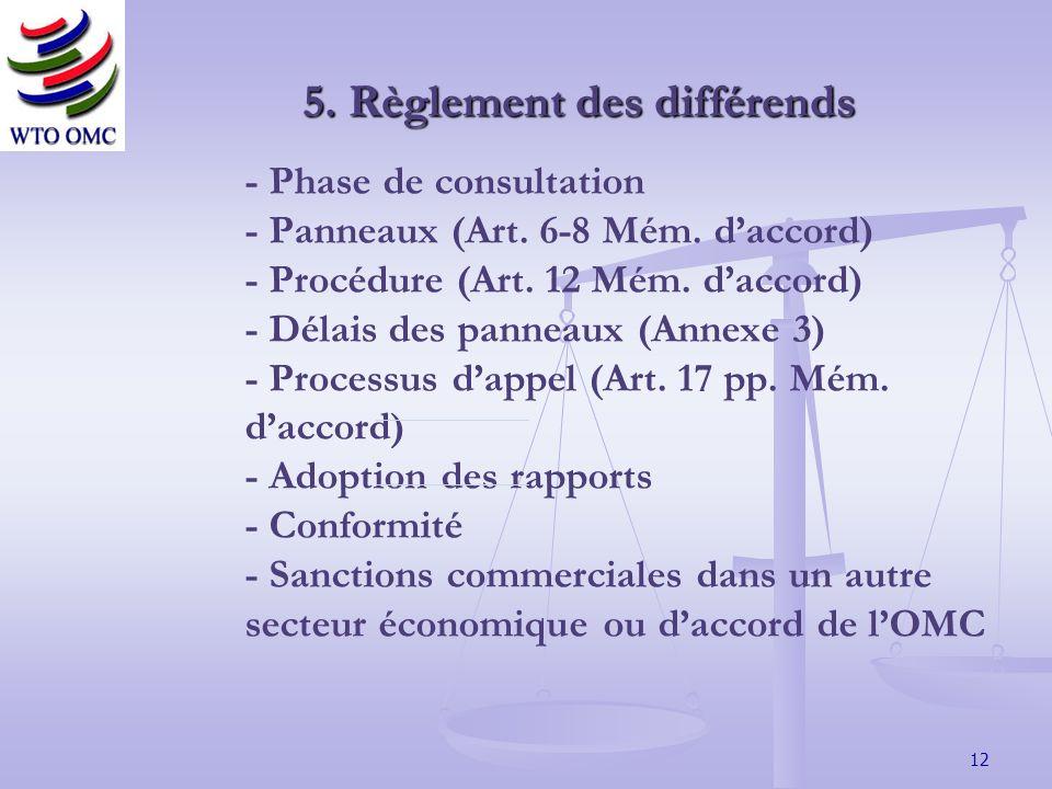 12 - Phase de consultation - Panneaux (Art. 6-8 Mém.