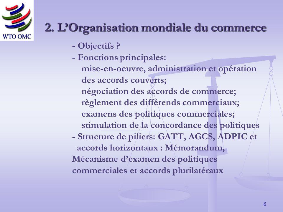 27 Partie III – Perspective davenir Un agenda intégré pour le « Cycle de développement Doha » dans lOMC (2) Intégration substantive (au-dela the sandbox) - standards (OTC, SPS), - agriculture, - droit de propriété intellectuelle, - investissement - services - et autres négociations?