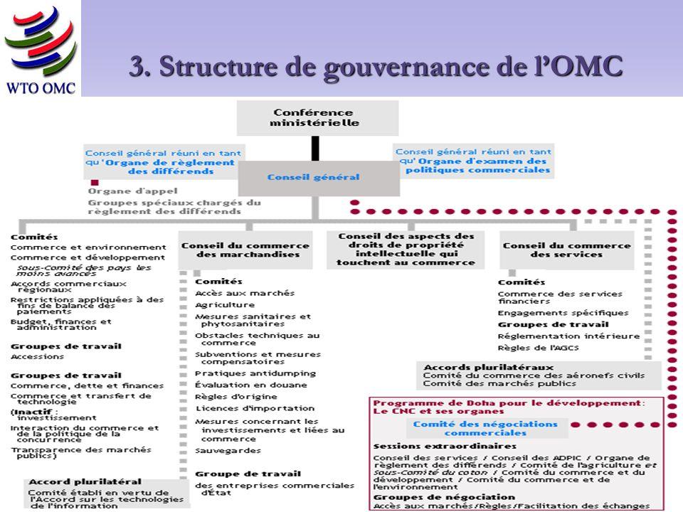 18 Adhésion accrue à lOMC des pays en voie de développement Nouvelle théorie du développement GATT: Article XVIII GATT: Partie IV Clause de « enabling » Les accords de lOMC Partie II – Commerce et développement Partie II – Commerce et développement