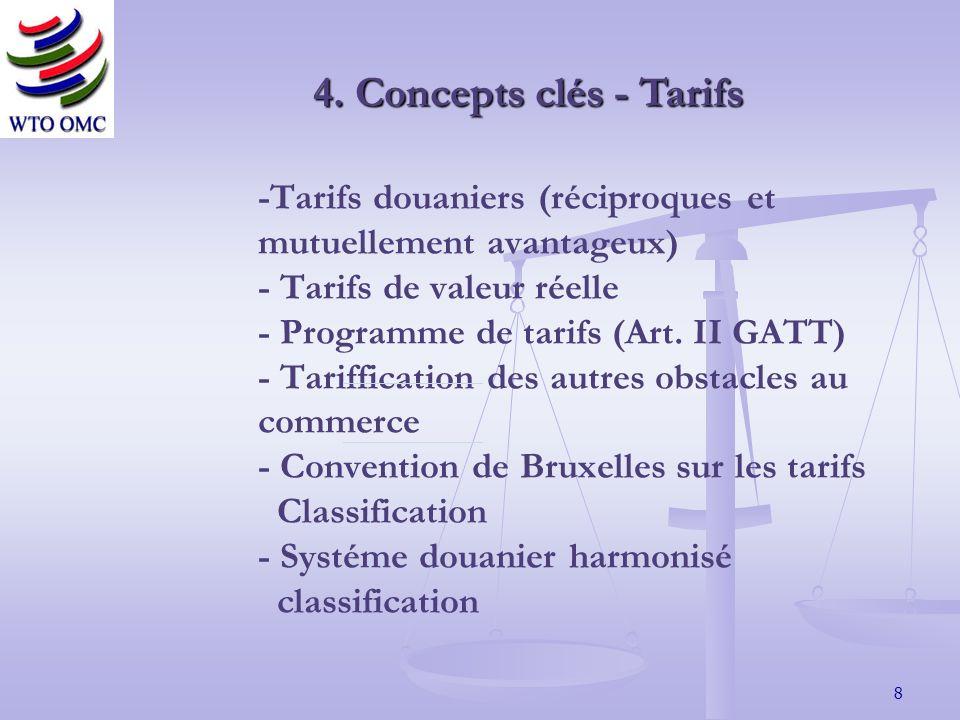 8 -Tarifs douaniers (réciproques et mutuellement avantageux) - Tarifs de valeur réelle - Programme de tarifs (Art.