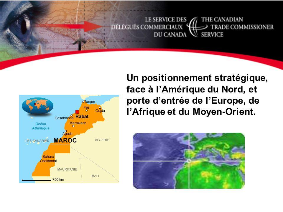 Un positionnement stratégique, face à lAmérique du Nord, et porte dentrée de lEurope, de lAfrique et du Moyen-Orient.