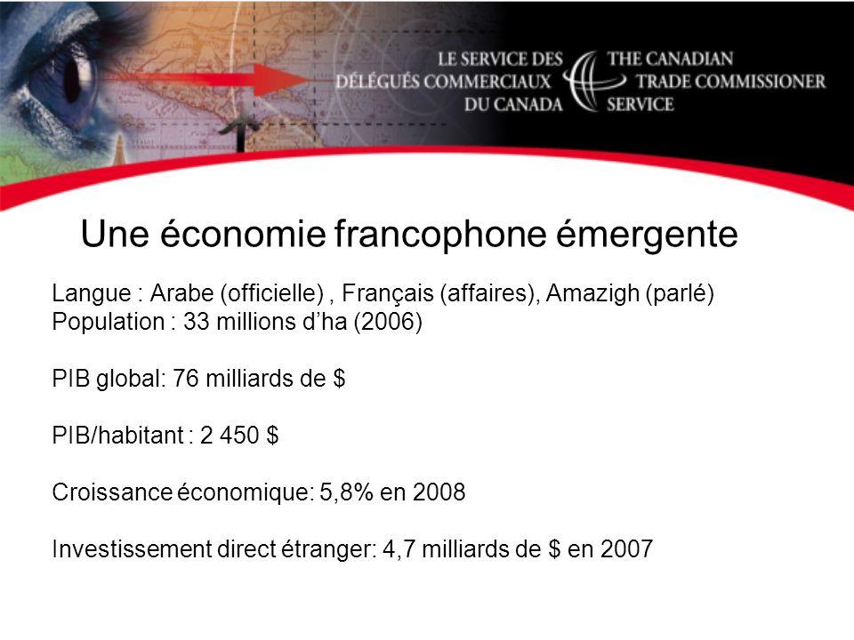 Une économie francophone émergente Langue : Arabe (officielle), Français (affaires), Amazigh (parlé) Population : 33 millions dha (2006) PIB global: 7