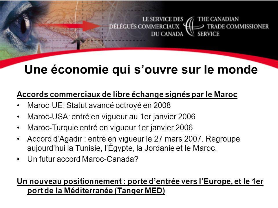 Une économie qui souvre sur le monde Accords commerciaux de libre échange signés par le Maroc Maroc-UE: Statut avancé octroyé en 2008 Maroc-USA: entré