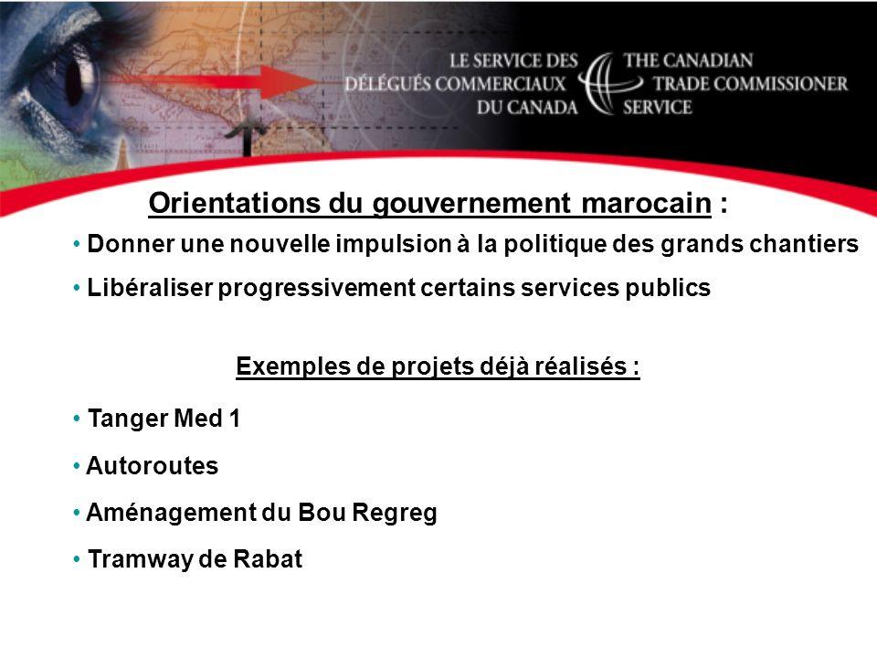 Orientations du gouvernement marocain : Donner une nouvelle impulsion à la politique des grands chantiers Libéraliser progressivement certains service