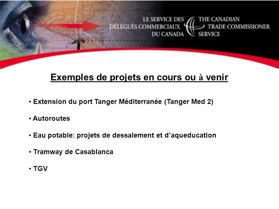Exemples de projets en cours ou à venir Extension du port Tanger Méditerranée (Tanger Med 2) Autoroutes Eau potable: projets de dessalement et daquedu