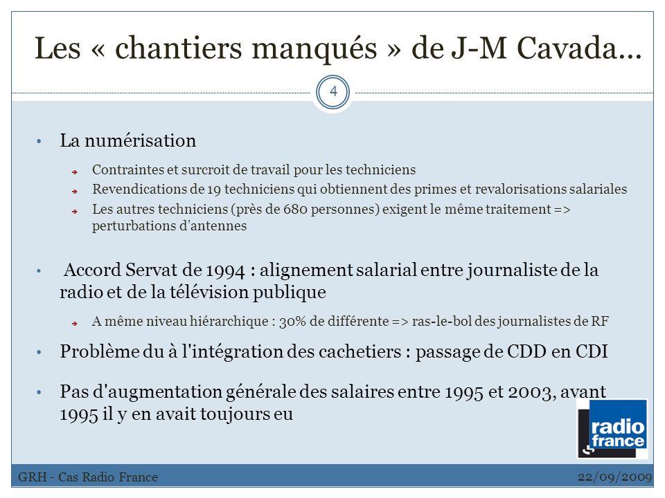 Les « chantiers manqués » de J-M Cavada... 4 La numérisation Contraintes et surcroit de travail pour les techniciens Revendications de 19 techniciens