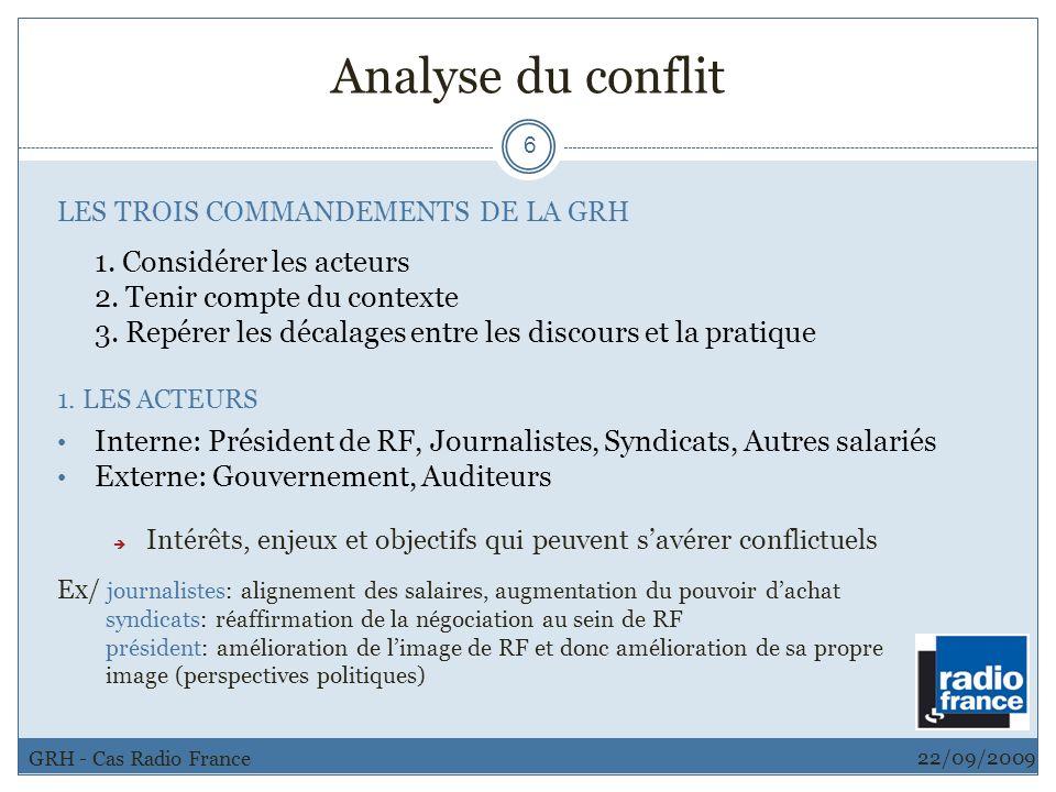Analyse du conflit 6 LES TROIS COMMANDEMENTS DE LA GRH 1. Considérer les acteurs 2. Tenir compte du contexte 3. Repérer les décalages entre les discou