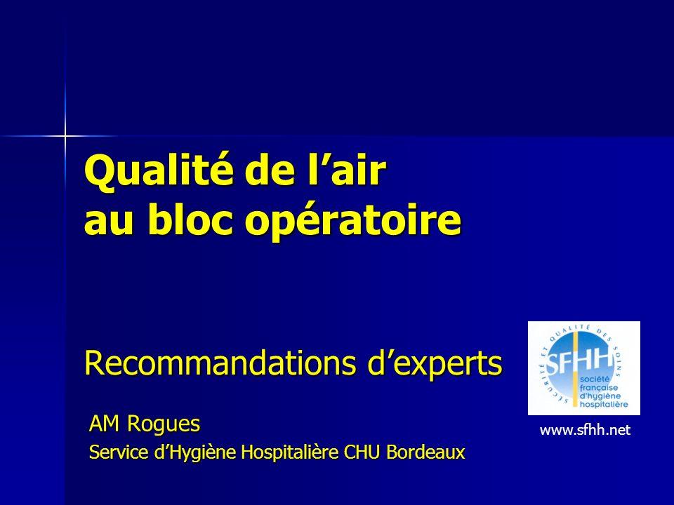 « Qualité de lair au bloc opératoire » Recommandations dexperts / www.sfhh.net Contexte Progrès technologiques ++ Influence de chacun des facteurs de risque ??