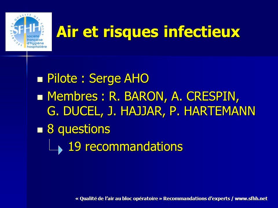 « Qualité de lair au bloc opératoire » Recommandations dexperts / www.sfhh.net Air et risques infectieux Pilote : Serge AHO Pilote : Serge AHO Membres