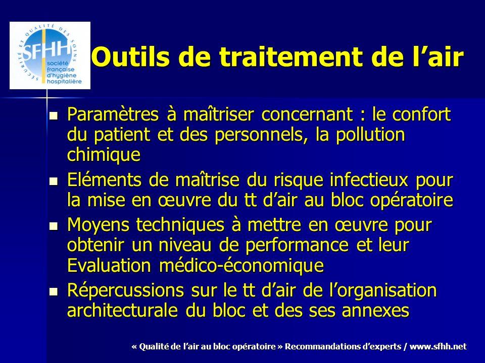 « Qualité de lair au bloc opératoire » Recommandations dexperts / www.sfhh.net Outils de traitement de lair Paramètres à maîtriser concernant : le con