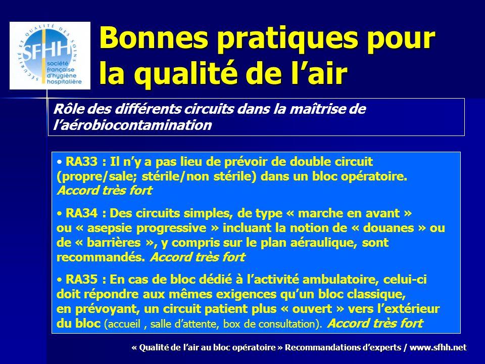 « Qualité de lair au bloc opératoire » Recommandations dexperts / www.sfhh.net Bonnes pratiques pour la qualité de lair Rôle des différents circuits d