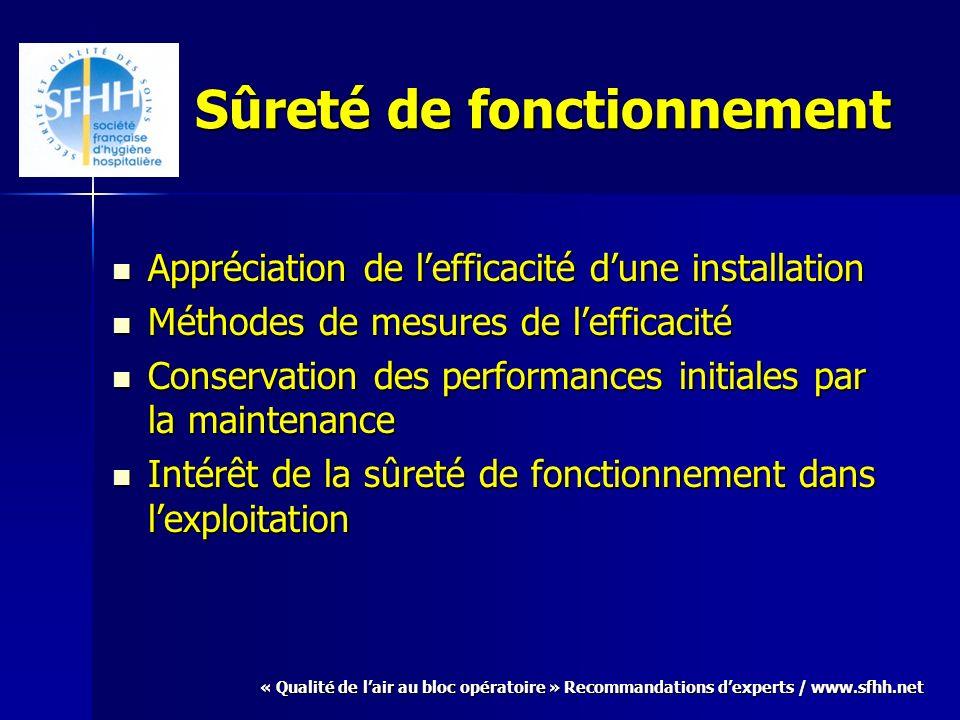 « Qualité de lair au bloc opératoire » Recommandations dexperts / www.sfhh.net Sûreté de fonctionnement Appréciation de lefficacité dune installation