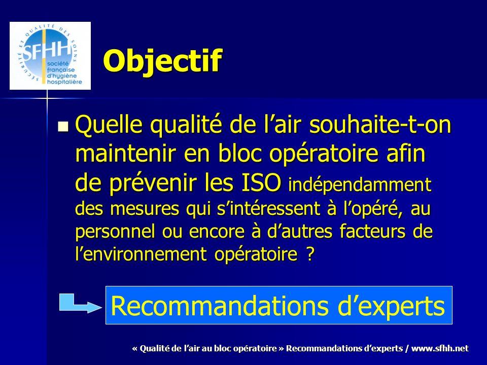 « Qualité de lair au bloc opératoire » Recommandations dexperts / www.sfhh.net Objectif Quelle qualité de lair souhaite-t-on maintenir en bloc opérato