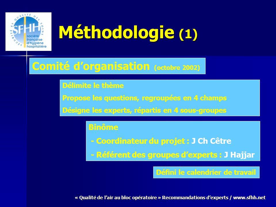 « Qualité de lair au bloc opératoire » Recommandations dexperts / www.sfhh.net Méthodologie (1) Comité dorganisation (octobre 2002) Binôme - Coordinat