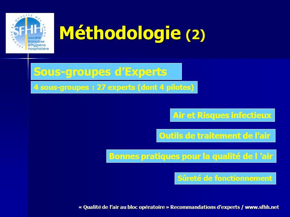 « Qualité de lair au bloc opératoire » Recommandations dexperts / www.sfhh.net Méthodologie (2) Sous-groupes dExperts 4 sous-groupes : 27 experts (don