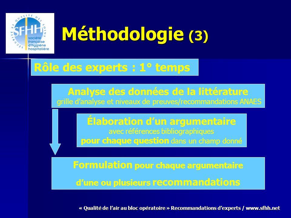 « Qualité de lair au bloc opératoire » Recommandations dexperts / www.sfhh.net Méthodologie (4) Rôle des experts : 2° temps (septembre 2003) Cotation de toutes les recommandations / méthode Delphi 1 à 3 (accord faible) 4 à 6 (incertain) 7 à 9 (accord fort)
