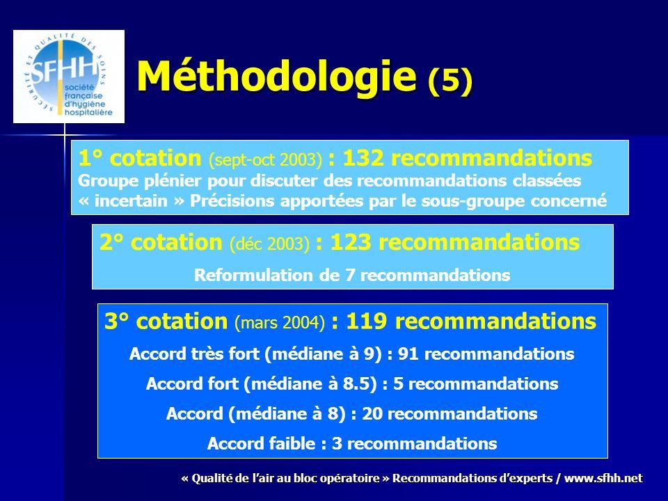 « Qualité de lair au bloc opératoire » Recommandations dexperts / www.sfhh.net Méthodologie (5) 1° cotation (sept-oct 2003) : 132 recommandations Grou