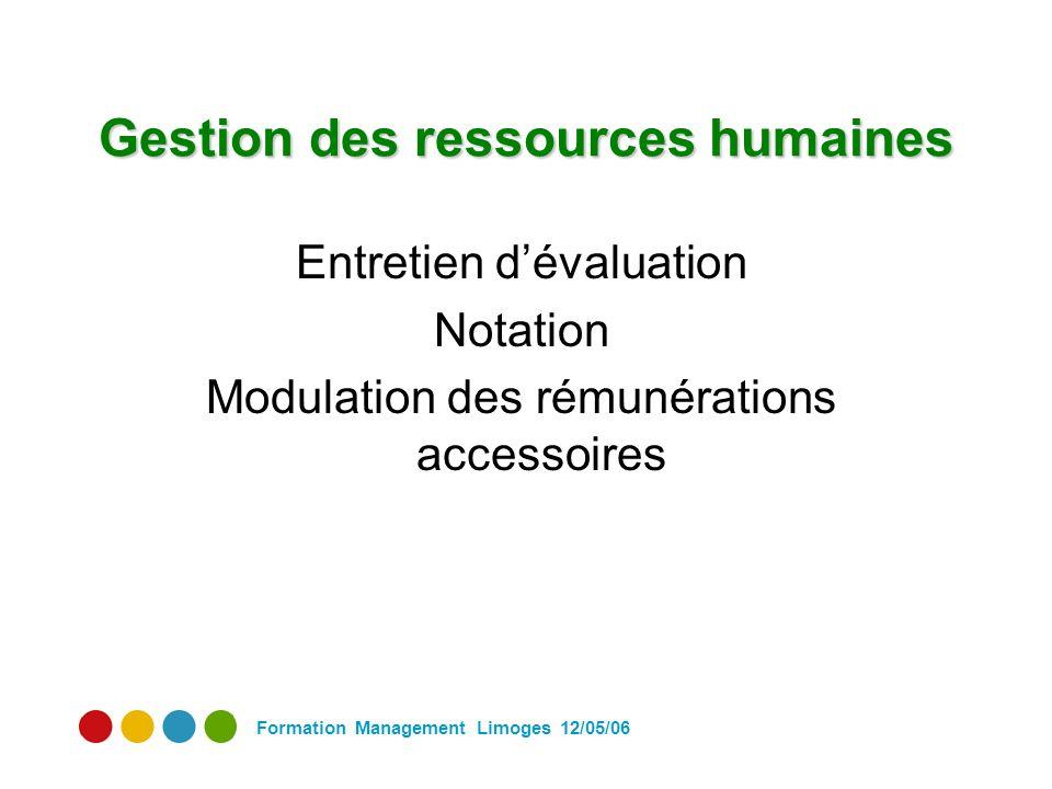 Formation Management Limoges 12/05/06 Gestion des ressources humaines Entretien dévaluation Notation Modulation des rémunérations accessoires