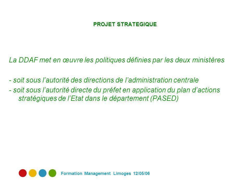 Formation Management Limoges 12/05/06 PROJET STRATEGIQUE La DDAF met en œuvre les politiques définies par les deux ministères - soit sous lautorité des directions de ladministration centrale - soit sous lautorité directe du préfet en application du plan dactions stratégiques de lEtat dans le département (PASED)